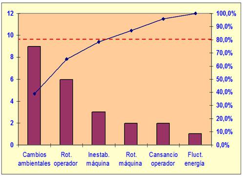 diagrama_de_pareto.jpg